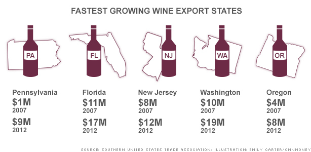 us-wine-exports-states_blog