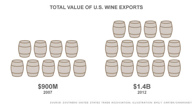 us-wine-exports-total_blog
